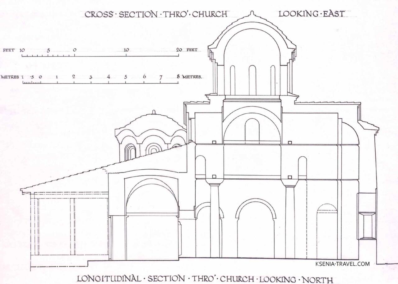 Схема в разрезе собора Святой Екатерины Салоников
